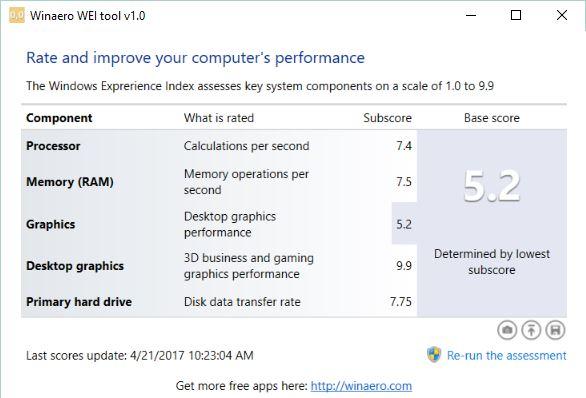 ThinkPads Going Strong 5 Years Later - Windows Enterprise Desktop