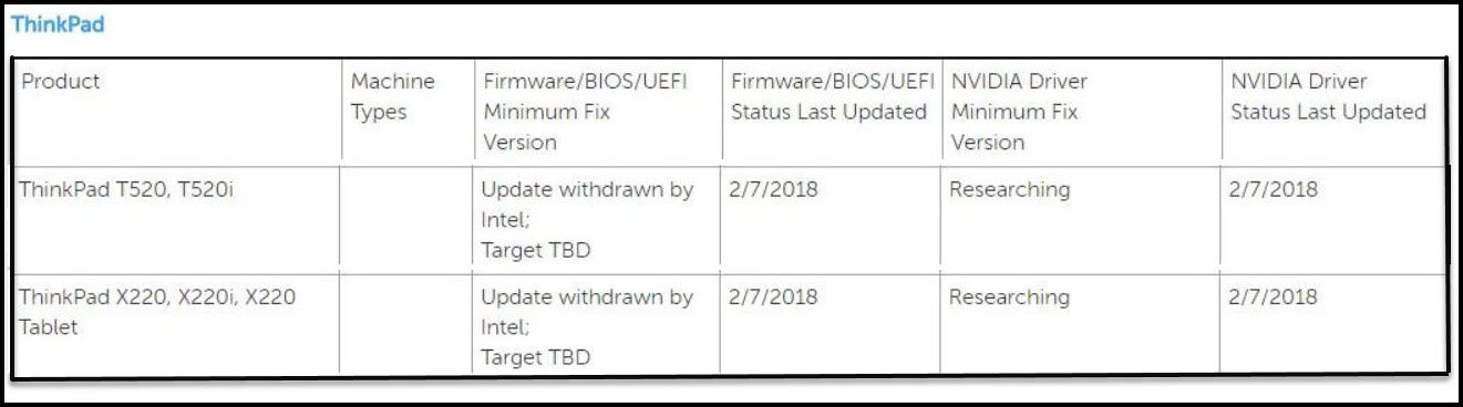 Firmware Update Proceeds at Glacial Pace