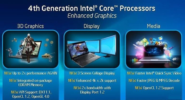 Intel Haswell 4th generation