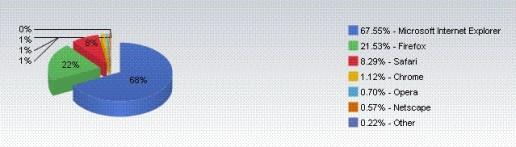 netapplicationjpg