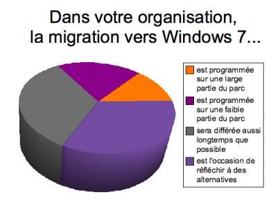 sondagews