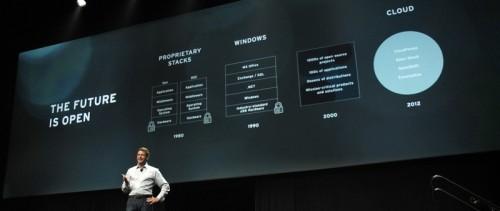 L'Open Source à l'avant-garde d'une nouvelle révolution économique