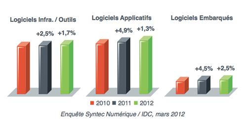 syntec logiciels