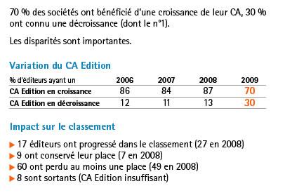 truffle crise 160410