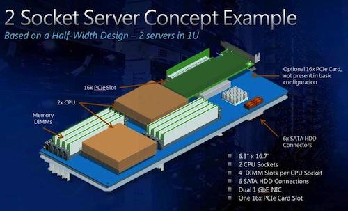 microsoft server design 900