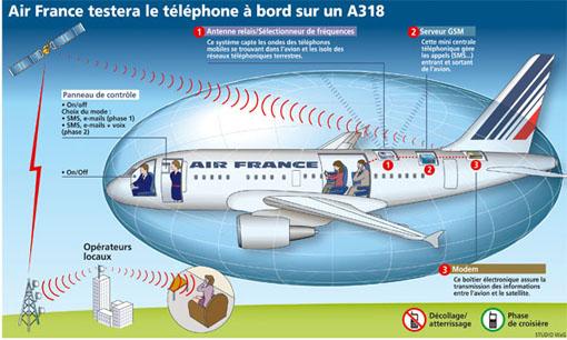 infographietelephonemobileabordfr web2