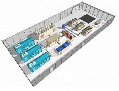 hp pod datacenter