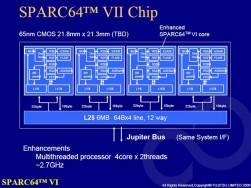 architecture sparc64 vii