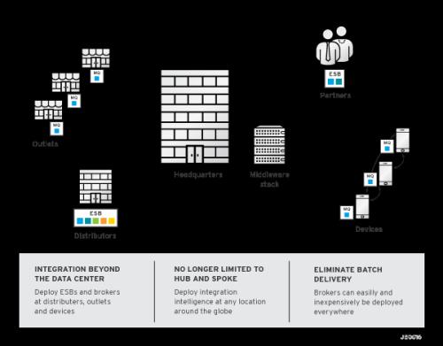 JB0016_Next_Level_Operational_Effectiveness_Diagram