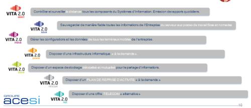L'offre de services cloud VITA 2