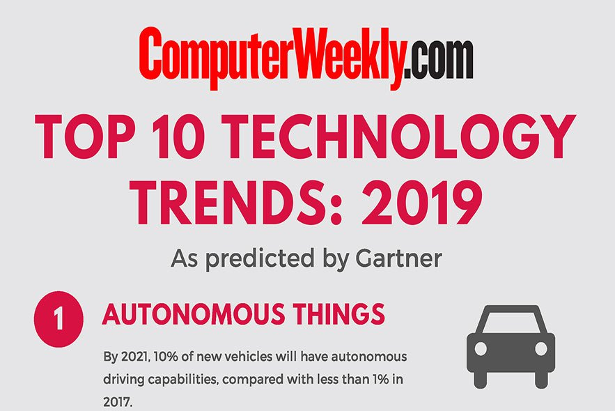 Infographic: Top 10 Technology Trends 2019