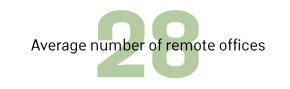 Average number of remote offices