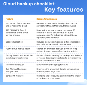 CLOUD BACKUP CHECKLIST: KEY FEATURES