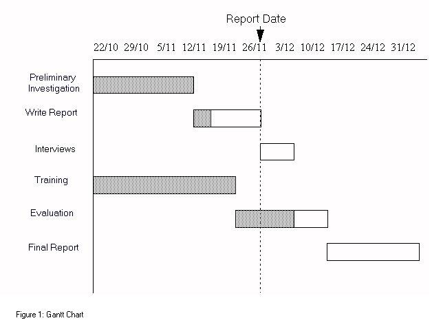 What is gantt chart definition from whatis whatisimagesganttchartg ccuart Choice Image
