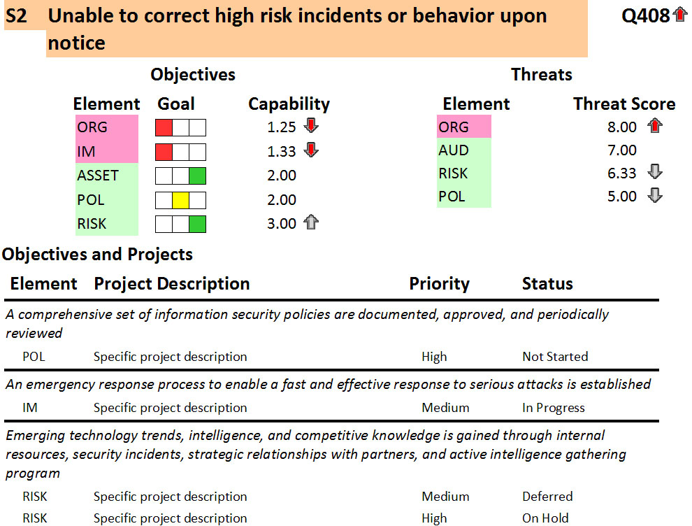 risk mitigation report template - how to write a risk methodology that blends business