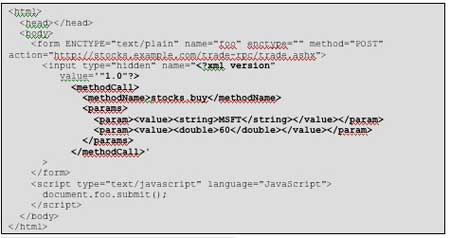 CSRF attack vector with Ajax serialization
