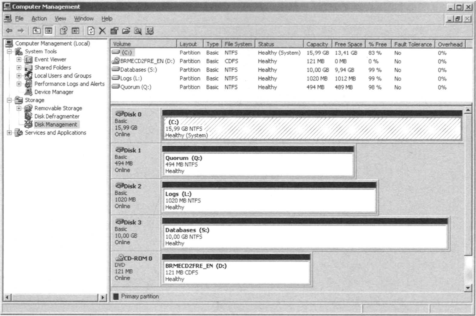 Partitioning the Shared Disks and Assigning Drive Letters