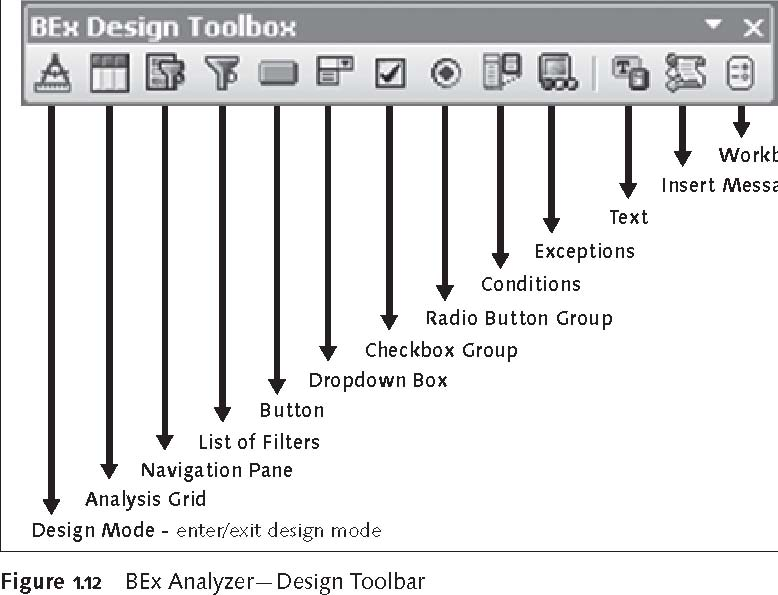SAP BEx Tools: BEx Analyzer -- Design Toolbar