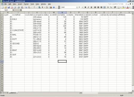 Step 3: Analyze Exchange Server SMTP traffic bandwidth