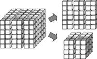 Slicing and dicing data cube example