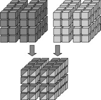 Accessing data: drilling across two cubes