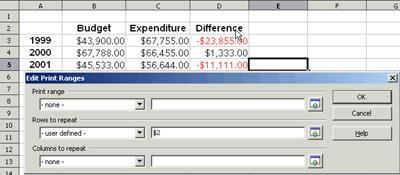 Changing document headers in OpenOffice Calc