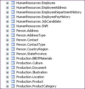 Working with schemas in SQL Server 2005