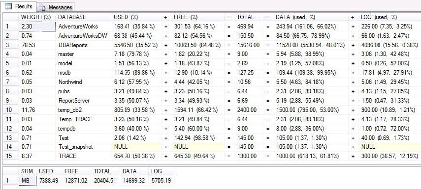 Sql server 2005 stored procedure examples.