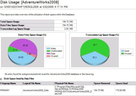 Disk Usage report for AdventureWorks2008 sample database on SQL Server 2008.
