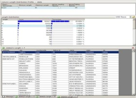 Here is sample output from the SSIS package