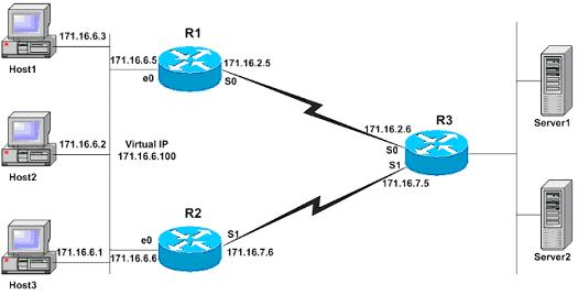 configuring hsrp and vrrp on cisco routers rh searchnetworking techtarget com cisco router connection diagram cisco router block diagram