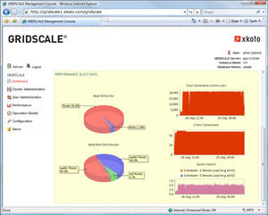 Gridscale for SQL Server