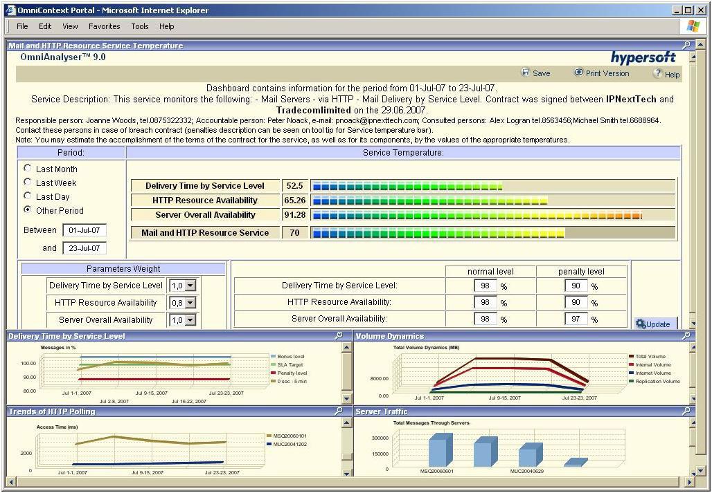 OmniContext  Portal dashboard