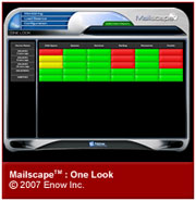Mailscape's One Look Dashboard