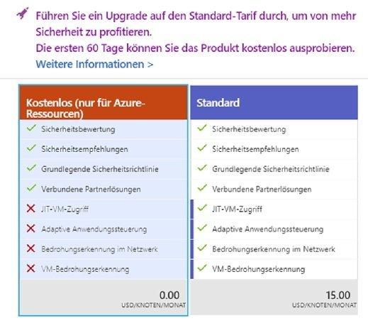 Im Azure Security Center kann auch der Tarif gewechselt werden. Die Standardfunktionen lassen sich bis zu 60 Tage kostenlos nutzen, danach müssen die Funktionen lizenziert werden.