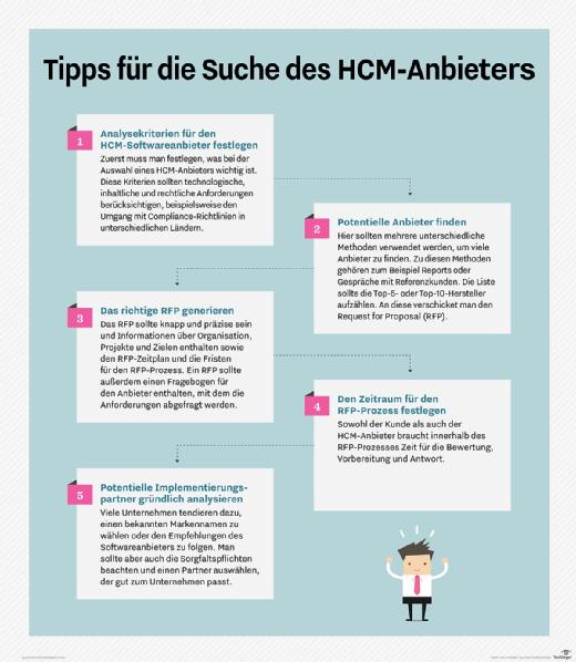 Tipps für die Suche nach einem HCM-Softwareanbieter