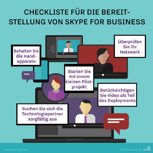 Checkliste für die Bereitstellung von Skype for Business.