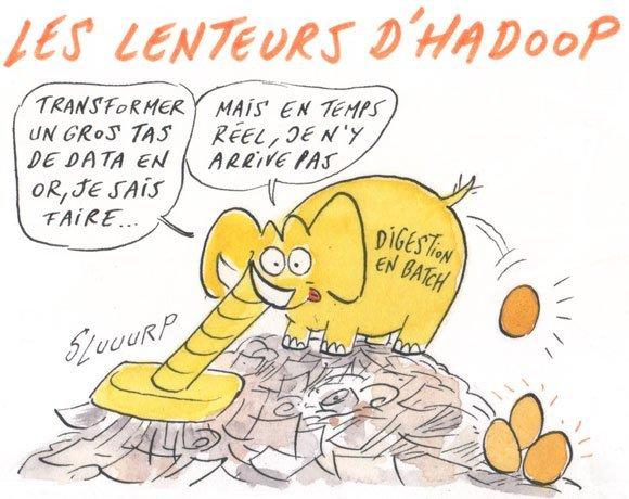 Hadoop Cointe