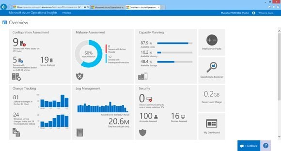 Le dashboard Azure Operational Insight