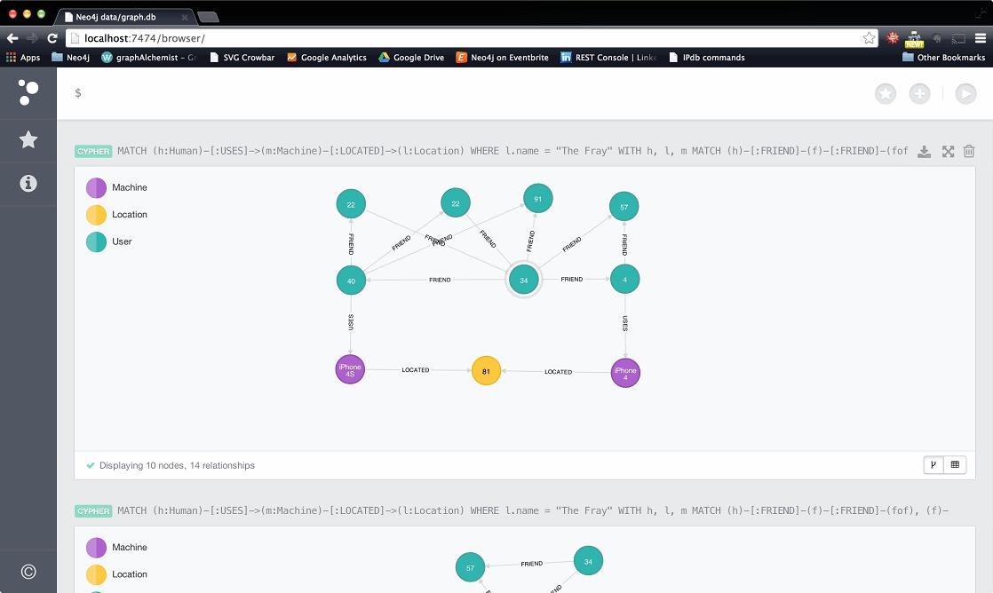 Base orientée Graph