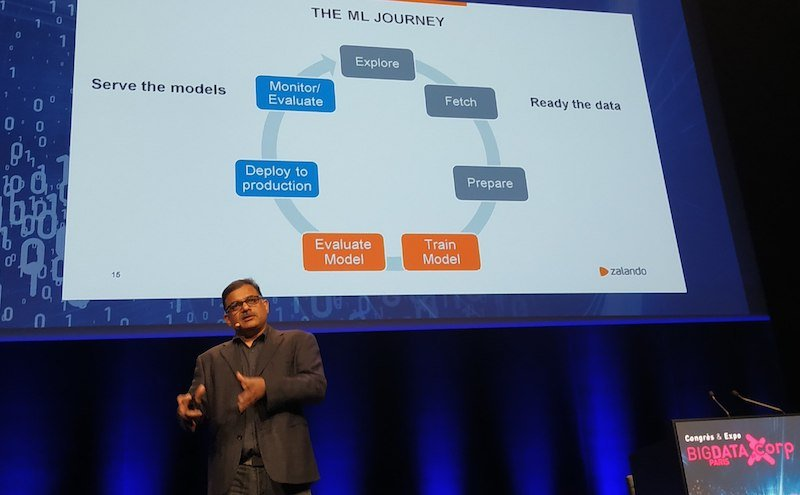 Etapes d'un projet Big Data et Machine Learning, Khitij Kumar à Big Data Paris 2019