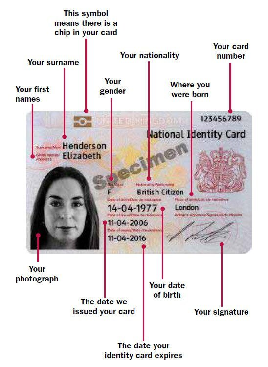 Id Card Numbers Goverment Says To Linked Ni National
