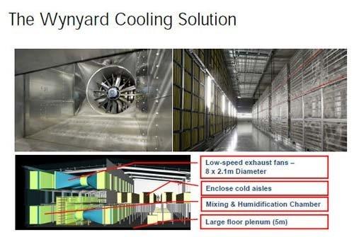 42741_HP-Wynyard-cooling.jpg