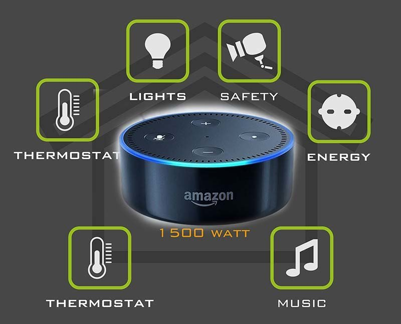 alexa use echo dot to voice enable home a guide to alexa smart home integration. Black Bedroom Furniture Sets. Home Design Ideas