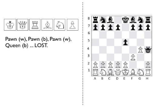 Simon Wardley - Chess world vs the board
