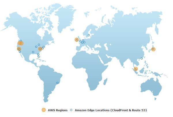 Amazon EC2 data centres