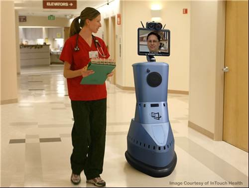 Doctor Robots Robot Doctors The Future Of The Nhs