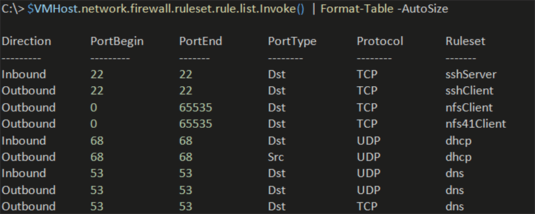 Abbildung 5: Betrachten Sie die Firewall-Regeln mit einer List-Methode.