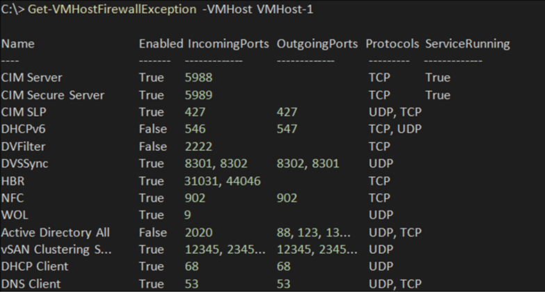 Abbildung 1: Das Cmdlet Get-VMHostFirewallException listet alle Ausnahmeregeln der ESXi-Firewall.