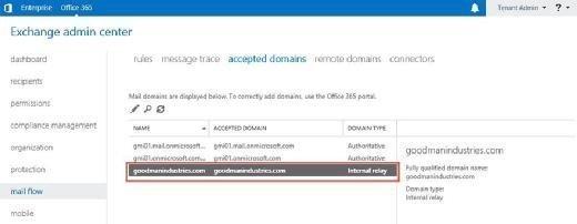 Internal relay domain configuration